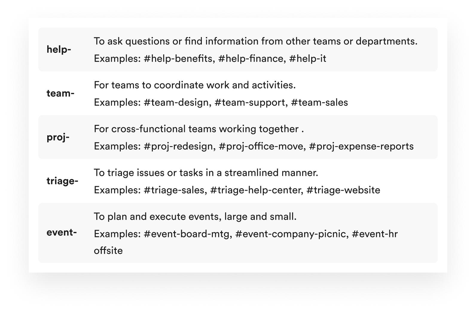 Examples of effective channel prefixes in Slack