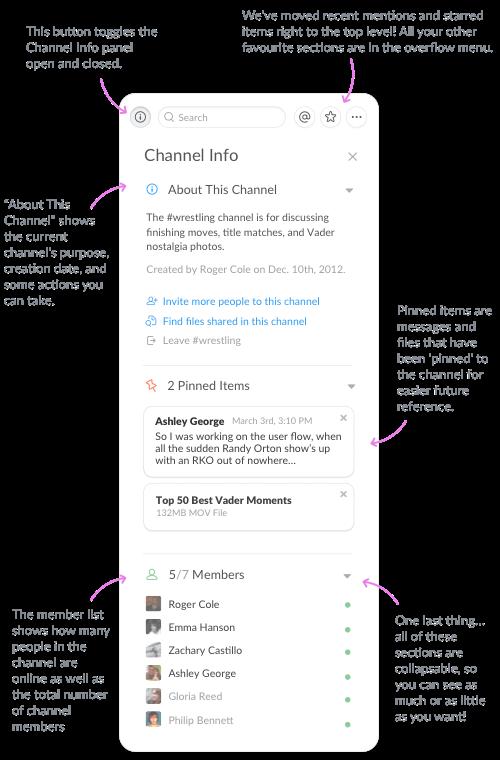 channel info