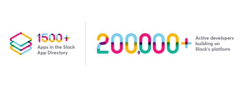 200,000 active developers