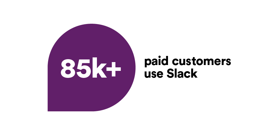 illustrations showing 85+ paid customers use Slack