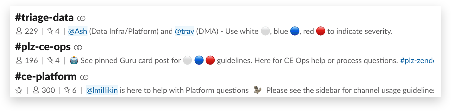 Slack channel topics