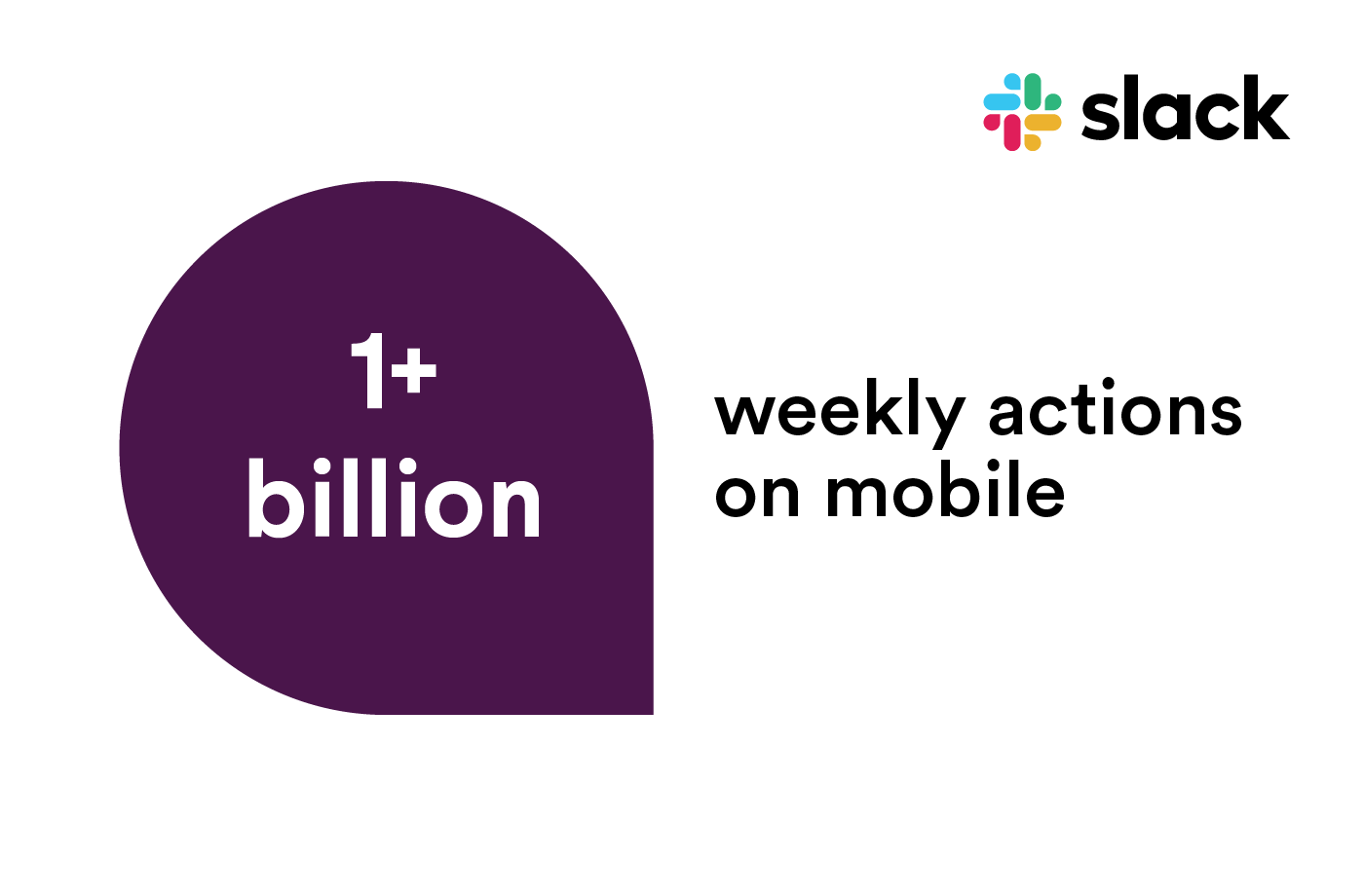 Graphic showing 1-plus billion weekly actions on mobile Slack