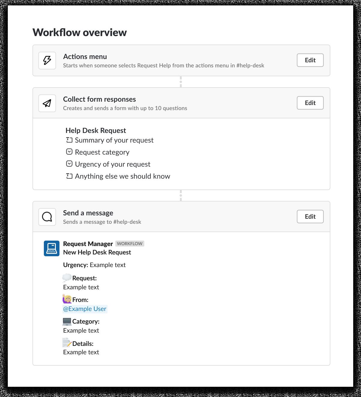 An IT request workflow in Slack, created in Workflow Builder